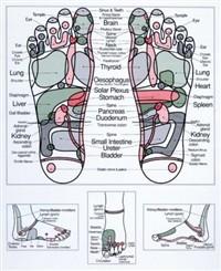 punkter i fötterna